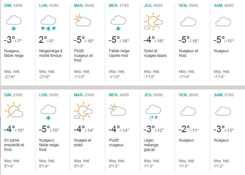 Carte météo Longyearbyen